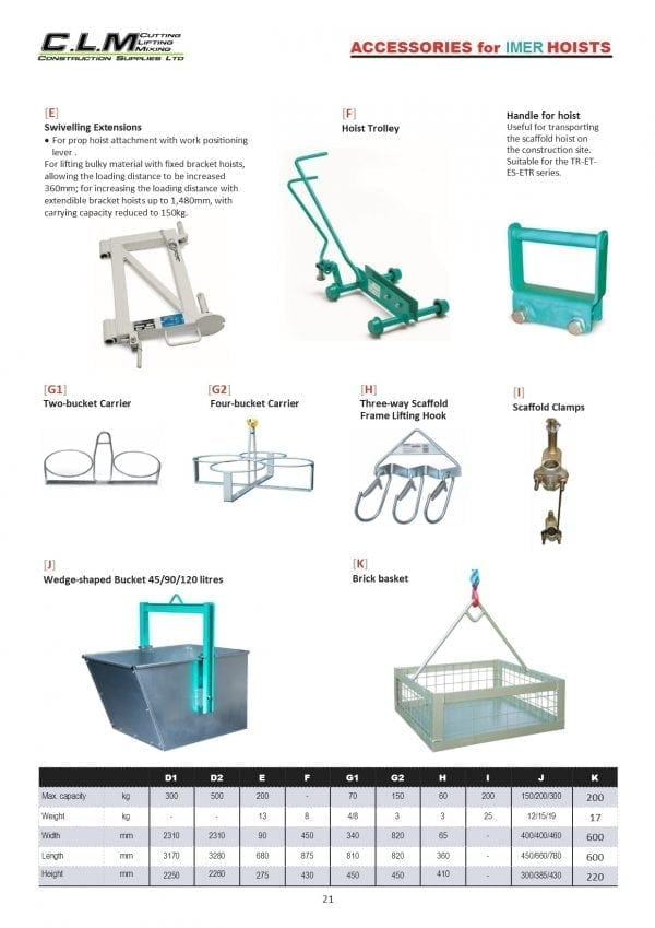 Accessories for IMER Hoists